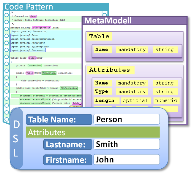 Screenshot vom Programm: HyperSenses